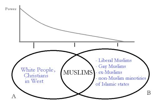 Muslims2Worlds
